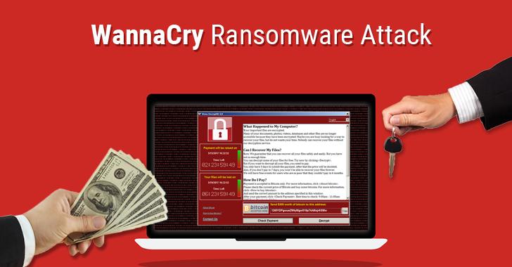 خطوات لحماية جهازك من فيروس الفدية WannaCry