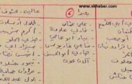 حزب الله ينشر لائحة الفائزين: بيروت مخترقة بأربعة والثنائي يكتسح