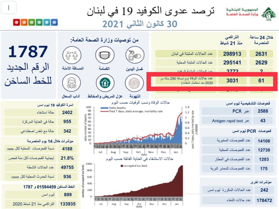 إعلامي لبناني يكشف